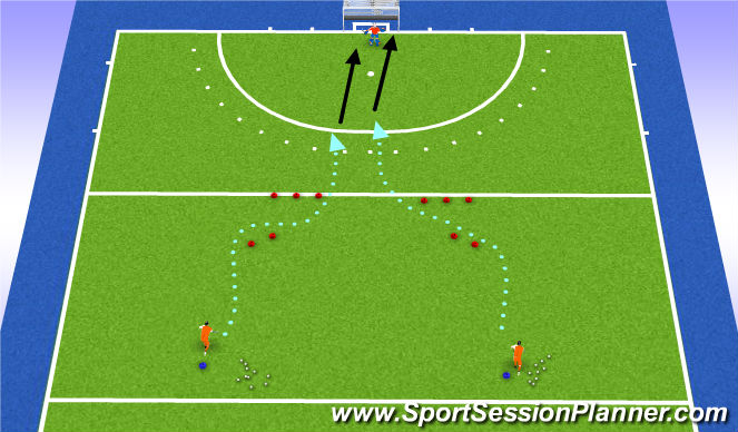 Hockey Session Plan Drill (Colour): Drijven en afronden