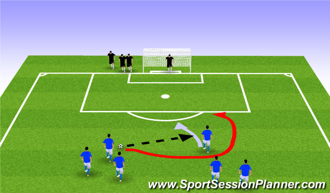 Football/Soccer Session Plan Drill (Colour): 2v1's