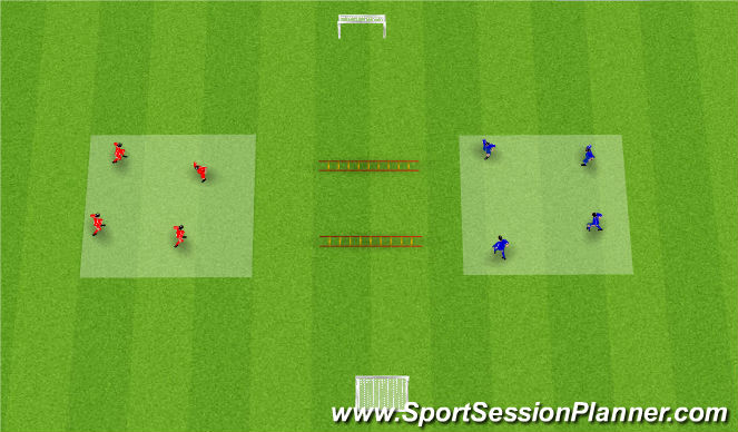 Football/Soccer Session Plan Drill (Colour): SAQ warm up: