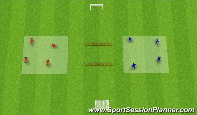 Football/Soccer Session Plan Drill (Colour): SAQ warm up: