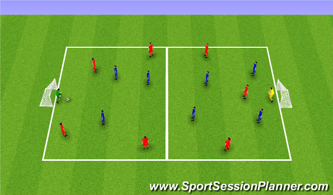 Football/Soccer Session Plan Drill (Colour): 4v3 in each half
