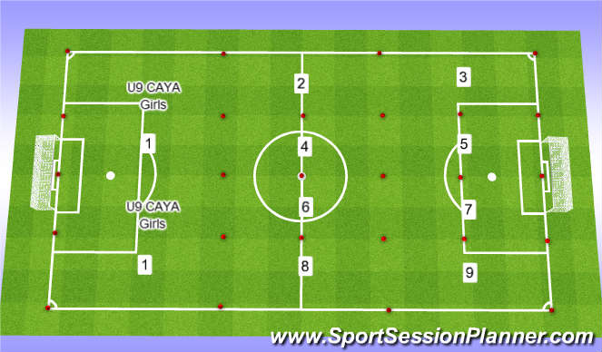 Football/Soccer Session Plan Drill (Colour): 5pm CAYA North Session