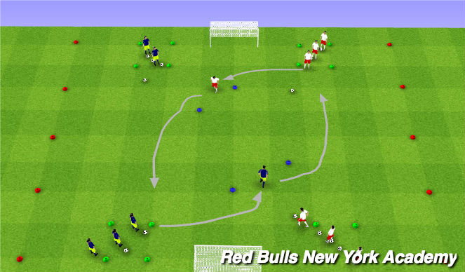 Football/Soccer Session Plan Drill (Colour): Points Semi Opposed