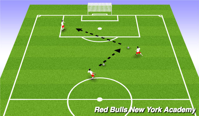 Football/Soccer Session Plan Drill (Colour): Triangle warmup
