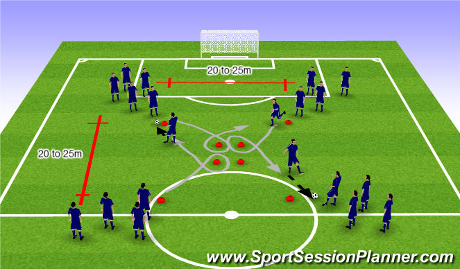 Football/Soccer Session Plan Drill (Colour): Technical station 1