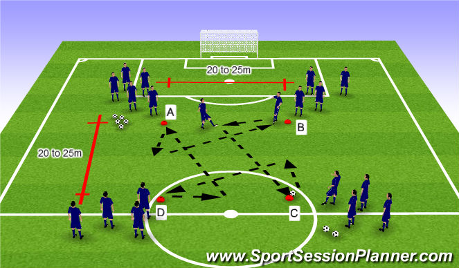 Football/Soccer Session Plan Drill (Colour): Technical station 2