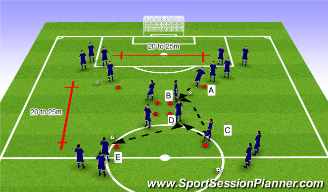 Football/Soccer Session Plan Drill (Colour): Technical station 3