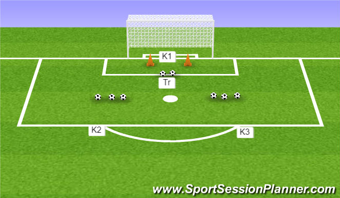 Football/Soccer Session Plan Drill (Colour): Oefening 1/ 3