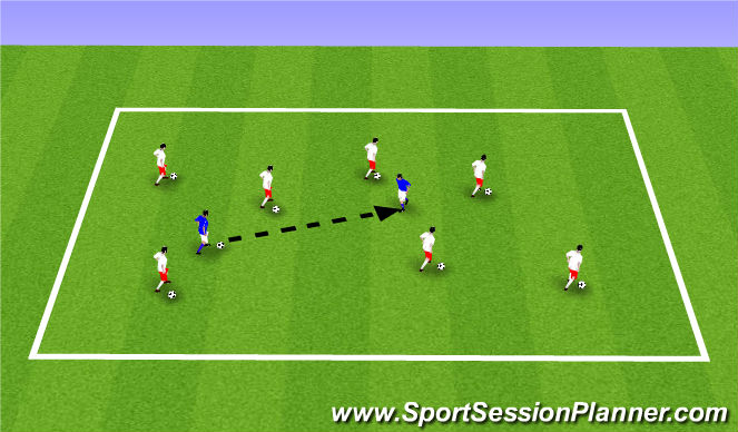 Football/Soccer Session Plan Drill (Colour): ODP Week 5 9:00-10:00