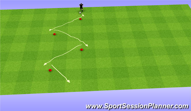 Football/Soccer Session Plan Drill (Colour): W/up  cool down