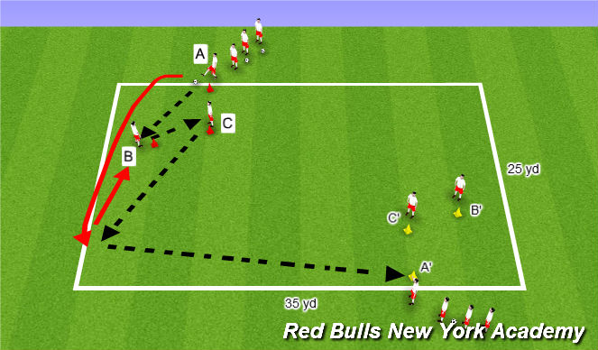 Football/Soccer Session Plan Drill (Colour): Warmup - Overlap and Cross