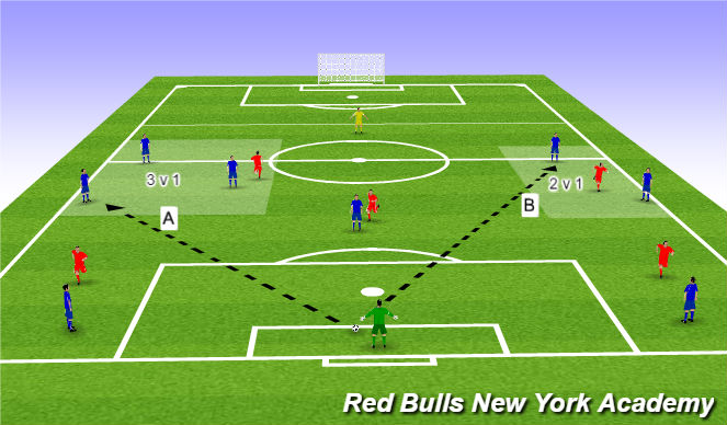 Football/Soccer Session Plan Drill (Colour): Playing Out with Options Whilst Under Pressure