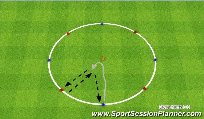 Football/Soccer Session Plan Drill (Colour): Warm up - Technical dribbling & Passing