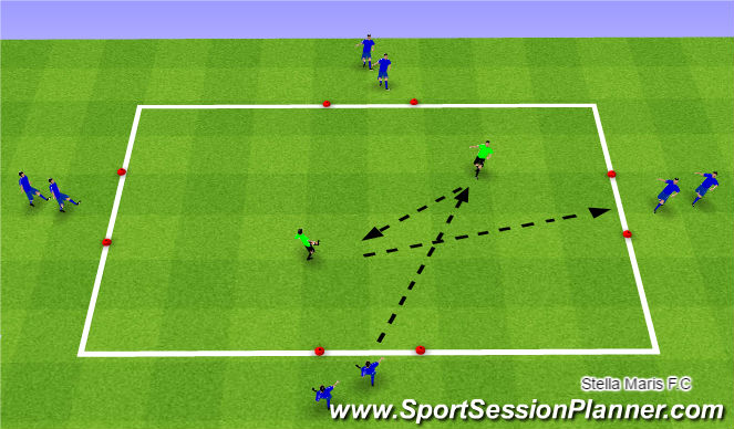 Football/Soccer Session Plan Drill (Colour): Functional practise - Deep, set switch