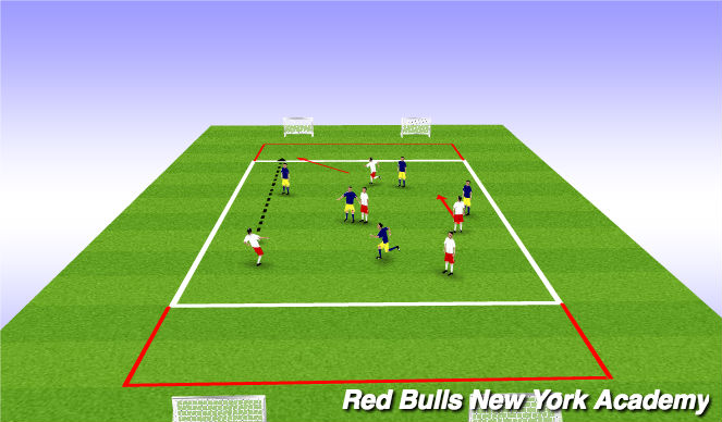 Football/Soccer Session Plan Drill (Colour): End Zone Game