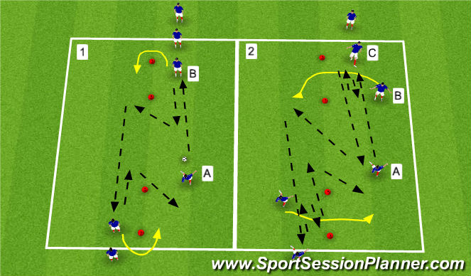 Football/Soccer Session Plan Drill (Colour): Technical passing sequence