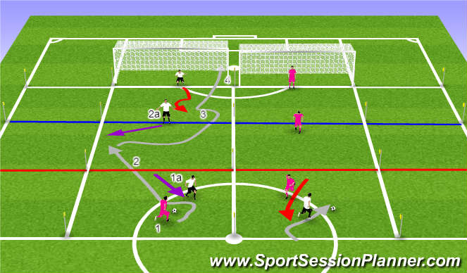 Football/Soccer Session Plan Drill (Colour): Activity I: Gauntlet