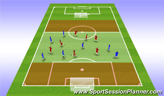 Football/Soccer Session Plan Drill (Colour): STAGE 1PENETRATION PLAY