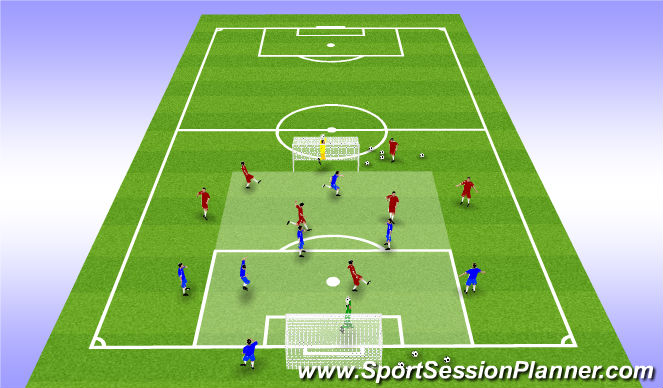 Football/Soccer Session Plan Drill (Colour): STAGE 2 SHOOTING
