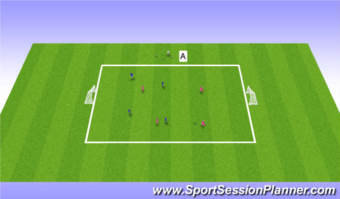 Football/Soccer Session Plan Drill (Colour): 4x4 - new ball