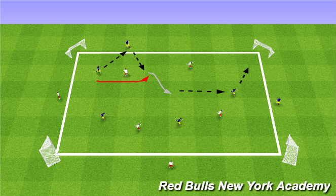 Football/Soccer Session Plan Drill (Colour): Condtioned Game/ Scrimmage