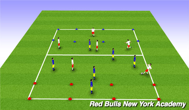 Football/Soccer Session Plan Drill (Colour): Main Theme #2