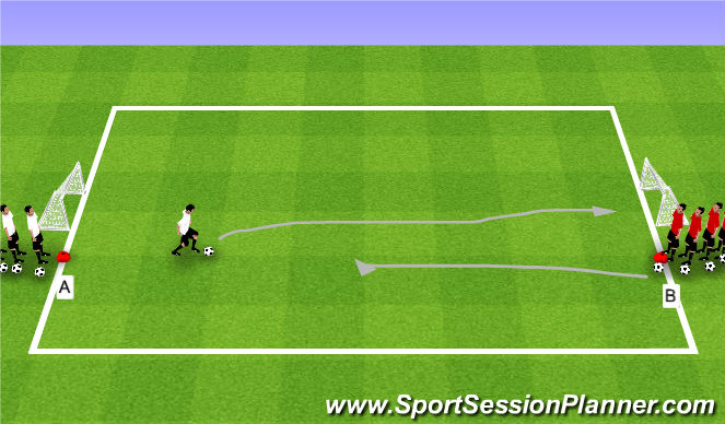 Football/Soccer Session Plan Drill (Colour): 0v1 into 1v1