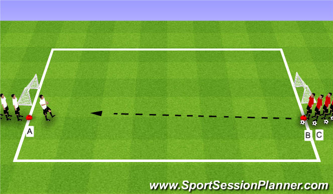Football/Soccer Session Plan Drill (Colour): 1v1 into 2v1