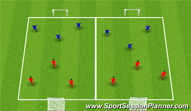 Football/Soccer Session Plan Drill (Colour): Small Sided Scrimmages: