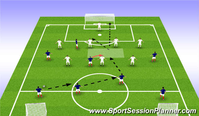 Football/Soccer Session Plan Drill (Colour): Phase of Play - option 1