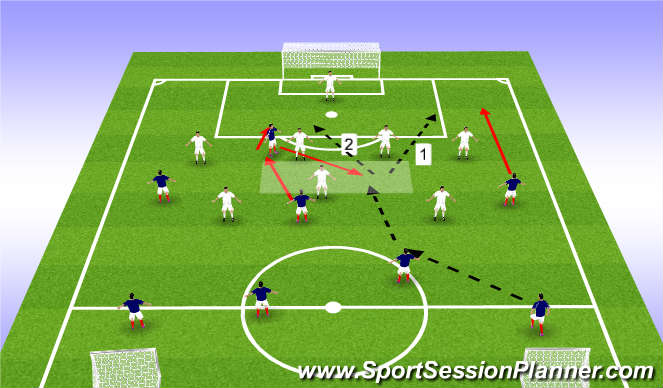 Football/Soccer Session Plan Drill (Colour): Phase of Play - Option 2