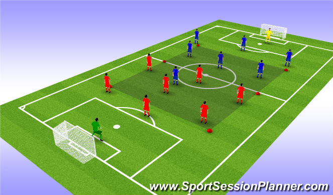 Football/Soccer Session Plan Drill (Colour): One Touch Zone