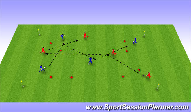 Football/Soccer Session Plan Drill (Colour): Possession w Central Gates