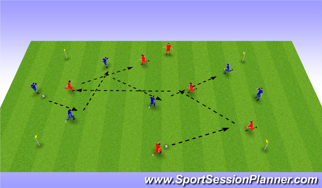 Football/Soccer Session Plan Drill (Colour): Two-way possession