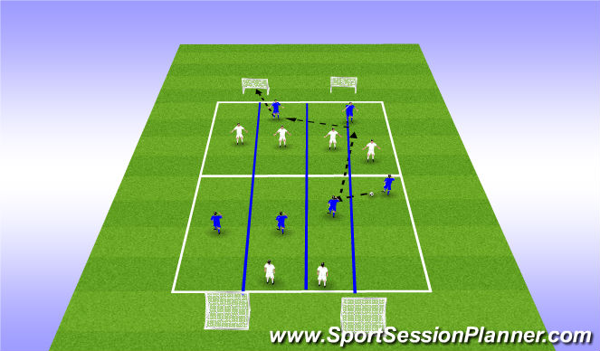 Football/Soccer Session Plan Drill (Colour): Defending in 4's SSG