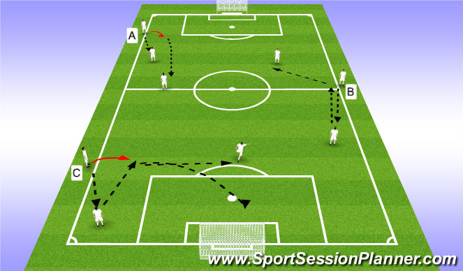 Football/Soccer Session Plan Drill (Colour): Throw-in Stations