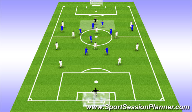 Football/Soccer Session Plan Drill (Colour): Pressing in 4-4-2