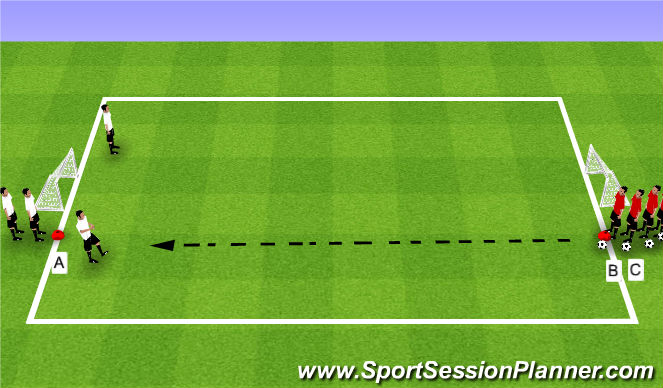 Football/Soccer Session Plan Drill (Colour): 2v1 into 2v2