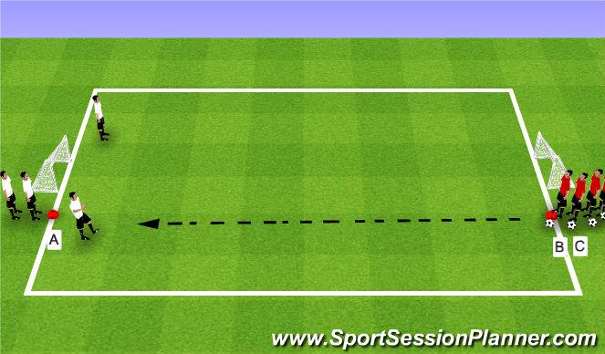 Football/Soccer Session Plan Drill (Colour): 2v1 into 2v2