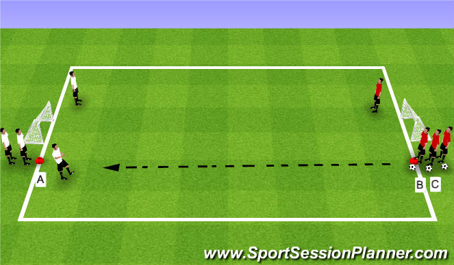 Football/Soccer Session Plan Drill (Colour): 2v2 into 3v2