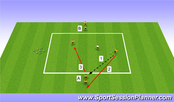 Football/Soccer Session Plan Drill (Colour): Passing and Moving