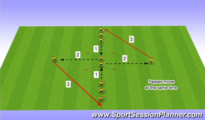 Football/Soccer Session Plan Drill (Colour): Triangle Passing & Moving