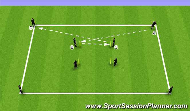 Football/Soccer Session Plan Drill (Colour): Tikitaka
