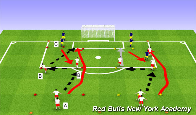 Football/Soccer Session Plan Drill (Colour): Main Theme Semi-Oppossed