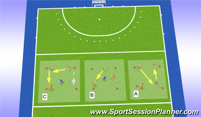 Hockey Session Plan Drill (Colour): Warming up met de bal