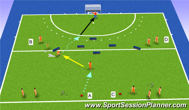 Hockey Session Plan Drill (Colour): Uit de rug in de bal komen