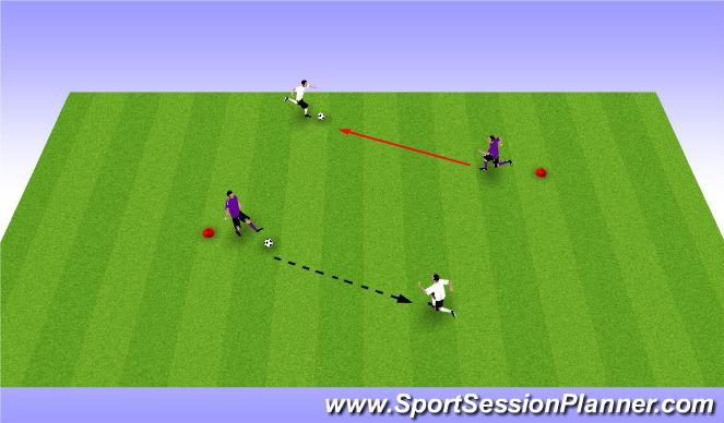 Football/Soccer Session Plan Drill (Colour): 1v1 Cone Attack