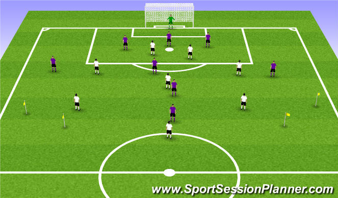 Football/Soccer Session Plan Drill (Colour): Unconditioned game