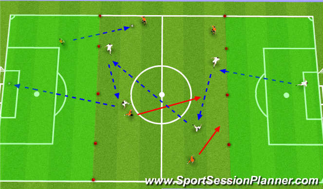 Football/Soccer Session Plan Drill (Colour): Basic Play