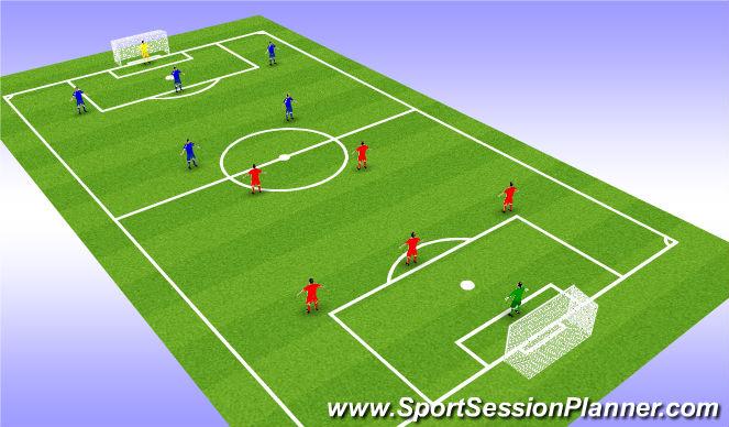 Football/Soccer Session Plan Drill (Colour): 6v6